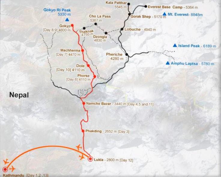 Gokyo Lake Trek Map